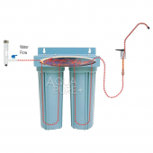 Aqua-Pure Twin Water Filter System AP2200C