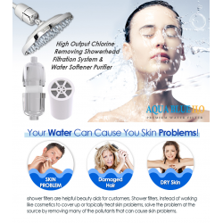 Aqua Blue H20 High Output Chlorine Remoing Showerhead Filtration system Shower filter SF450WF