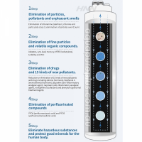 Under-sink water filtration system Paragon Water Filter CP-4